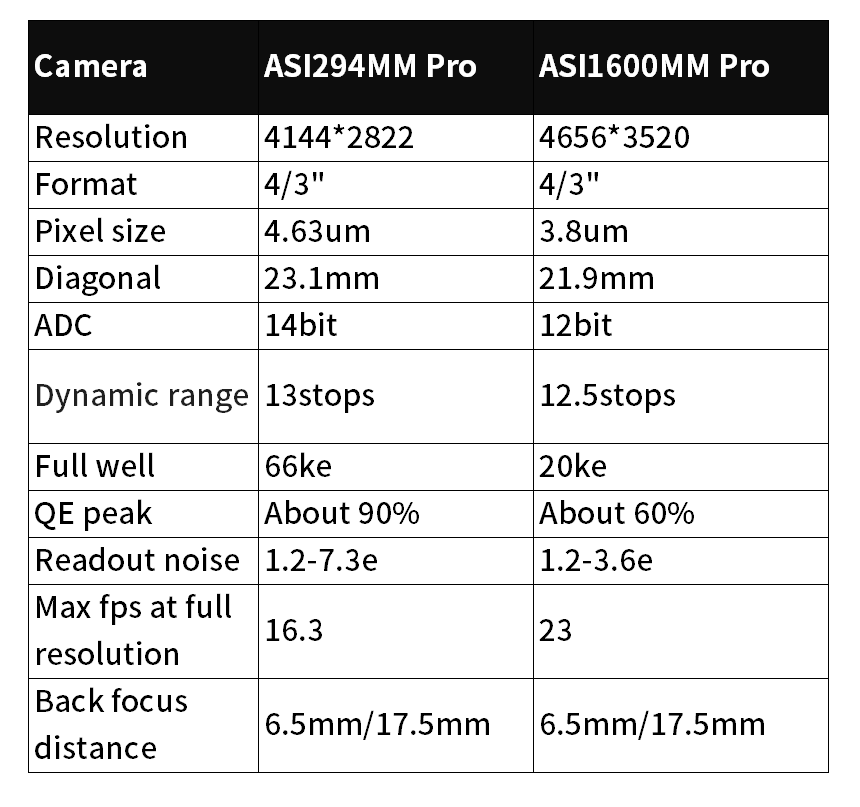 comparativa asi 1600mm pro