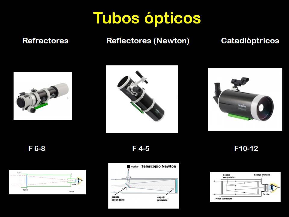 astrofotografía tubos ópticos
