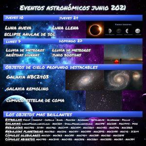 efemerides astronomicas junio 2021