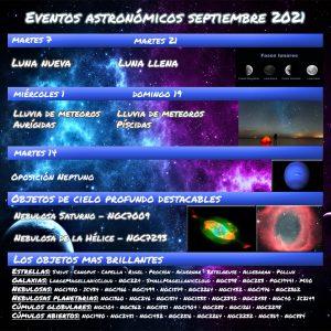 Efemérides astronómicas septiembre 2021